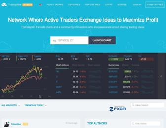 tradingview.com screenshot