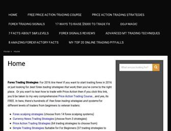 forextradingstrategies4u.com screenshot