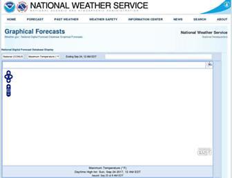 digital.weather.gov screenshot