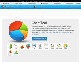 onlinecharttool.com screenshot