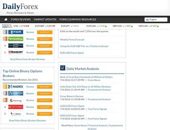dailyforex.com screenshot