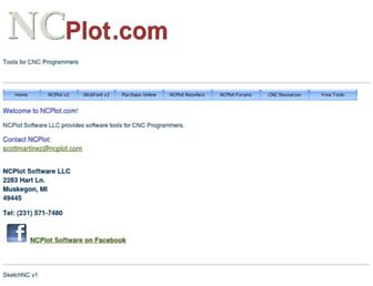 ncplot.com screenshot