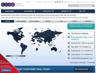 ceicdata.com screenshot