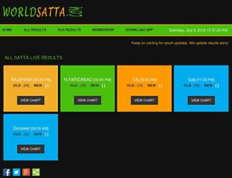 worldsatta.com screenshot