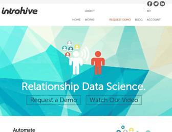 introhive.com screenshot