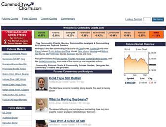 Thumbshot of Commoditycharts.com