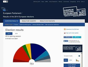 524a0c406b7b2acf421acda7ecb9c7d10b5c6a53.jpg?uri=results-elections2014