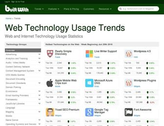 trends.builtwith.com screenshot