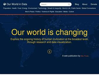 Thumbshot of Ourworldindata.org