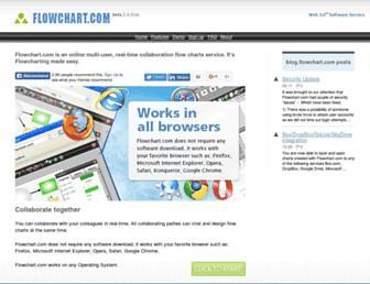 Thumbshot of Flowchart.com