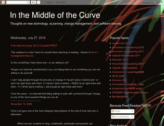 5aca3dafd1e35c506b22b276140186d99cdc1608.jpg?uri=in-the-middle-of-the-curve.blogspot