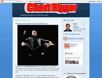 5b74a93f1bb0d23b424e19687a7218c58aebd9d9.jpg?uri=chartrigger.blogspot