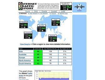 5bb52ac85f5ab141753c86416cba6674307e2e92.jpg?uri=internettrafficreport