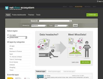 eco.netvibes.com screenshot