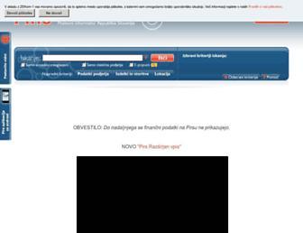 pirs.si screenshot