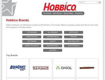manuals.hobbico.com screenshot