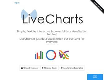 lvcharts.net screenshot