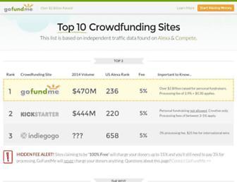 crowdfunding.com screenshot