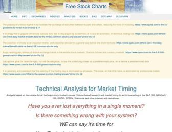 5db7f8271483c2694c8fa668582eacaf77d520c3.jpg?uri=tradersfloor