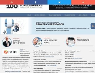 Thumbshot of 100forexbrokers.com