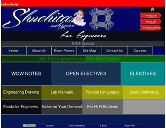 ishuchita.com screenshot