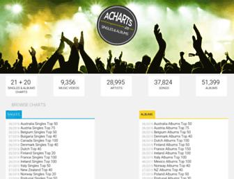 Thumbshot of Acharts.us