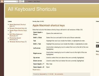 atozkeyboardshortcuts.blogspot.com screenshot