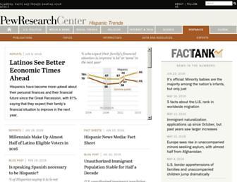 Main page screenshot of pewhispanic.org