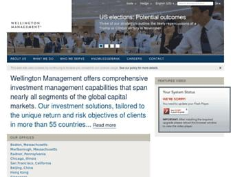 wellington.com screenshot