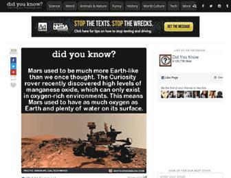 Thumbshot of Didyouknowblog.com