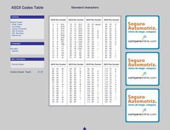Main page screenshot of ascii.cl