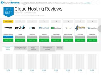 6a8d64e72873339797d826dc3a83af8f49e30919.jpg?uri=cloud-hosting-review.toptenreviews