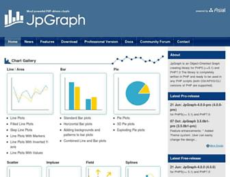 Thumbshot of Jpgraph.net