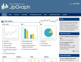 jpgraph.net screenshot