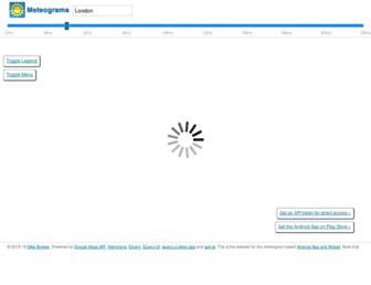 meteograms.com screenshot
