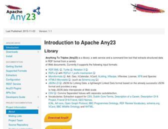 Main page screenshot of any23.apache.org