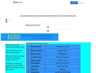 Top 11 Alternate Of Flipflava Com At Topalternate