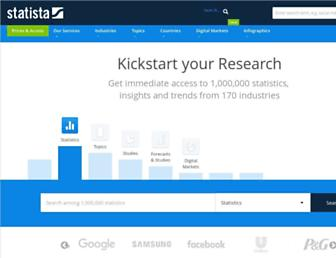 Thumbshot of Statista.com