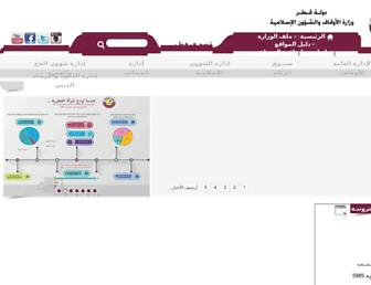 719d3509d9081c363a8927a73ed327b52dd21c66.jpg?uri=islam.gov