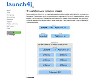 731aaeca8674d4c00eba561b8408603ef064e221.jpg?uri=launch4j.sourceforge
