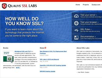 Thumbshot of Ssllabs.com