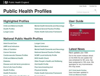 fingertips.phe.org.uk screenshot