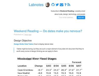 Main page screenshot of labnotes.org