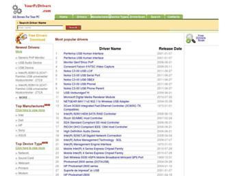 yourpcdrivers.com screenshot