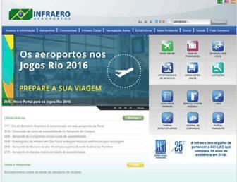 79dcf3af7ac0f9f4c399fe2497057f94aa512d9d.jpg?uri=infraero.gov
