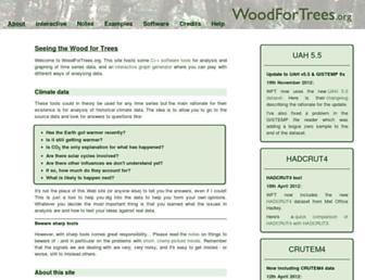 woodfortrees.org screenshot