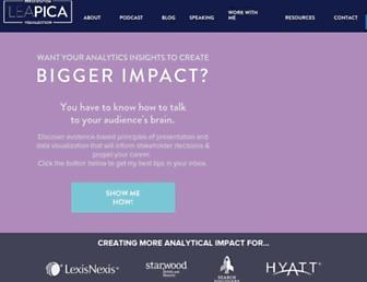 leapica.com screenshot