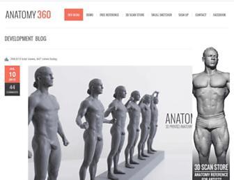 anatomy360.info screenshot