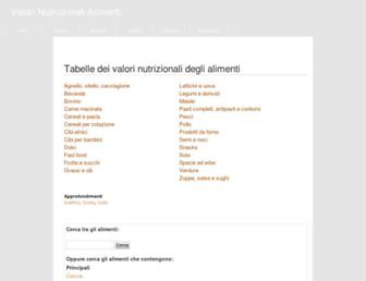 7f99a1ff42bd3cc01bc606a7314f0eb9dde07f88.jpg?uri=valori-alimenti