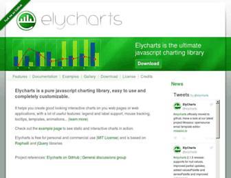 Thumbshot of Elycharts.com